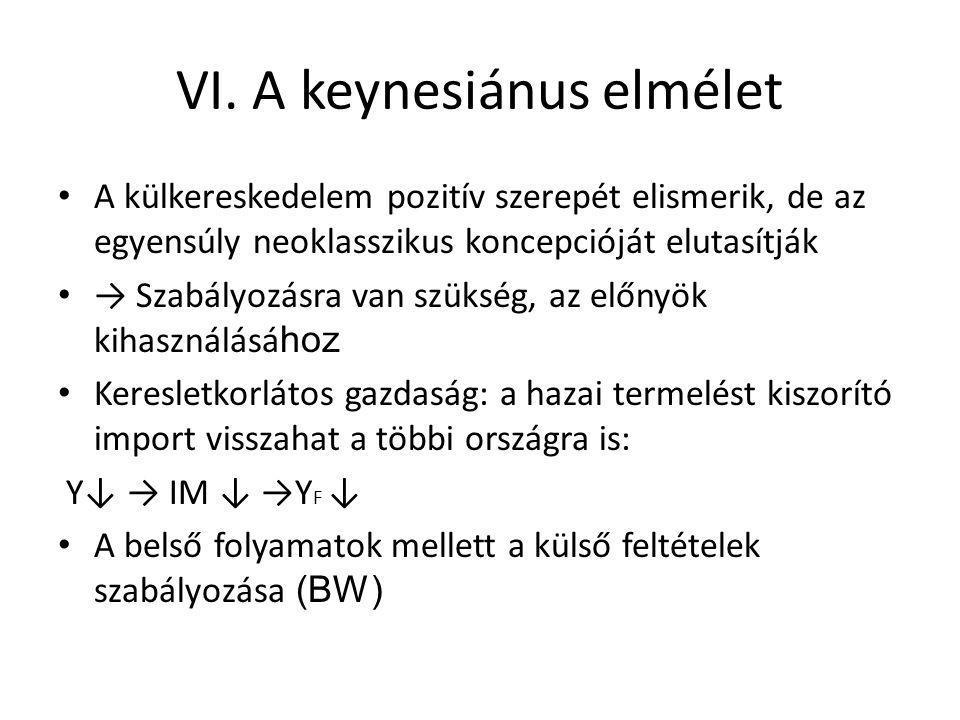 VI. A keynesiánus elmélet A külkereskedelem pozitív szerepét elismerik, de az egyensúly neoklasszikus koncepcióját elutasítják → Szabályozásra van szü