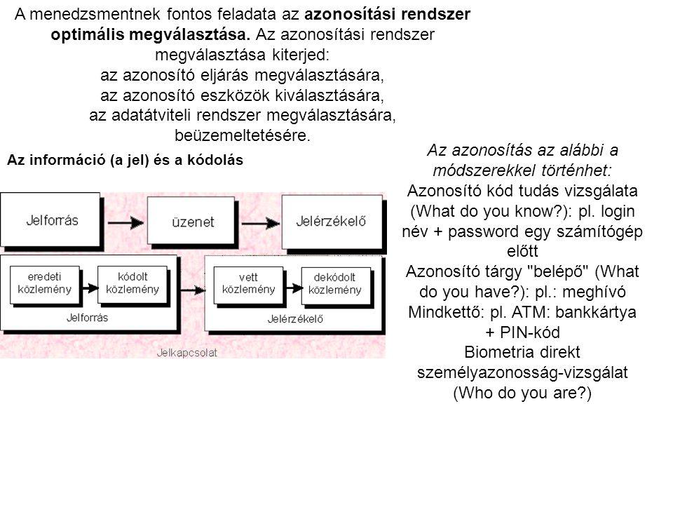 A menedzsmentnek fontos feladata az azonosítási rendszer optimális megválasztása.