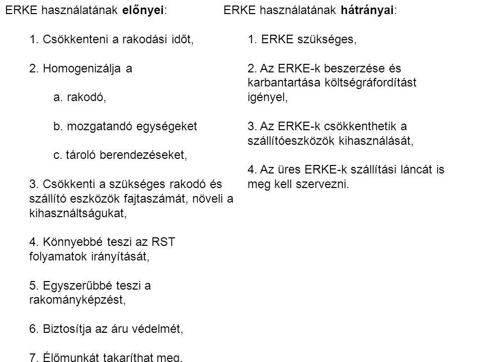 ERKE használatának előnyei: 1.Csökkenteni a rakodási időt, 2.