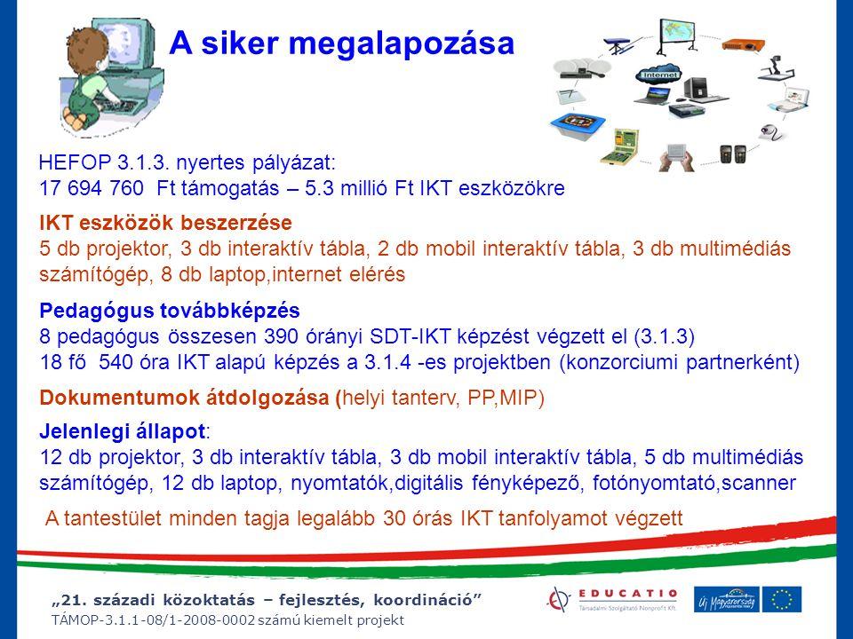 """""""21. századi közoktatás – fejlesztés, koordináció"""" TÁMOP-3.1.1-08/1-2008-0002 számú kiemelt projekt A siker megalapozása HEFOP 3.1.3. nyertes pályázat"""