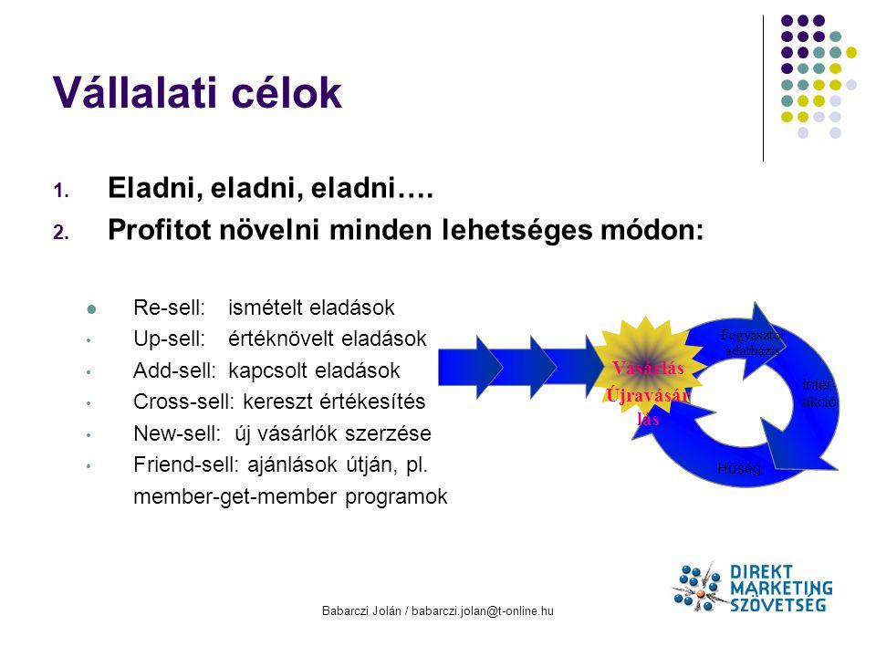 Babarczi Jolán / babarczi.jolan@t-online.hu Vállalati célok 1. Eladni, eladni, eladni…. 2. Profitot növelni minden lehetséges módon: Re-sell:ismételt