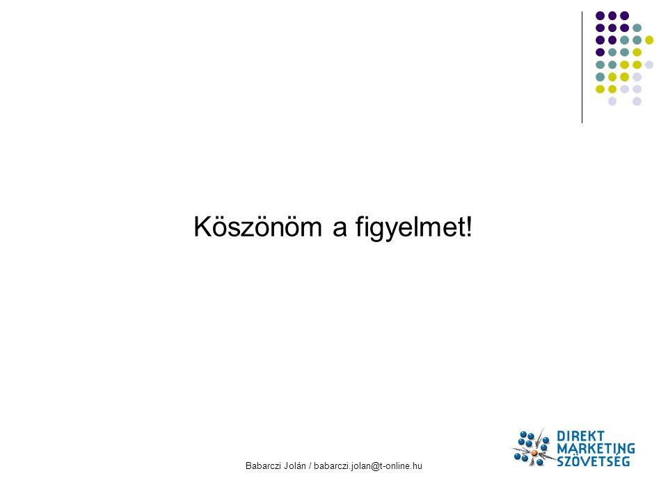 Babarczi Jolán / babarczi.jolan@t-online.hu Köszönöm a figyelmet!