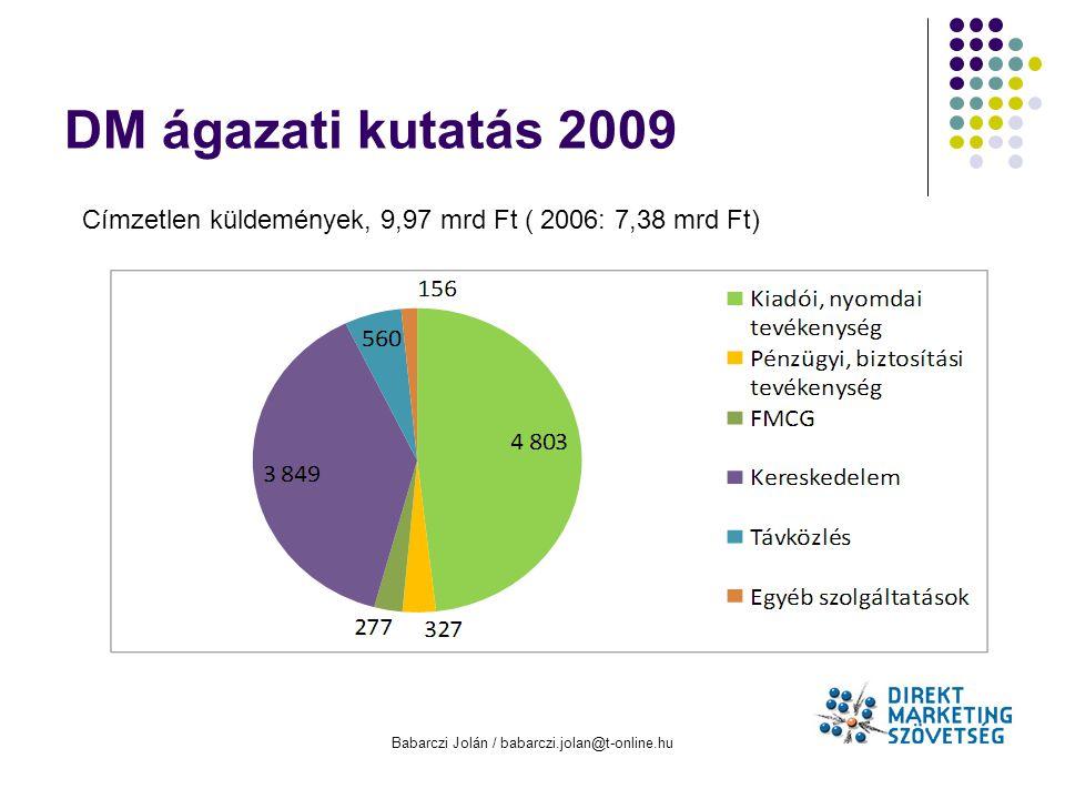 Babarczi Jolán / babarczi.jolan@t-online.hu DM ágazati kutatás 2009 Címzetlen küldemények, 9,97 mrd Ft ( 2006: 7,38 mrd Ft)