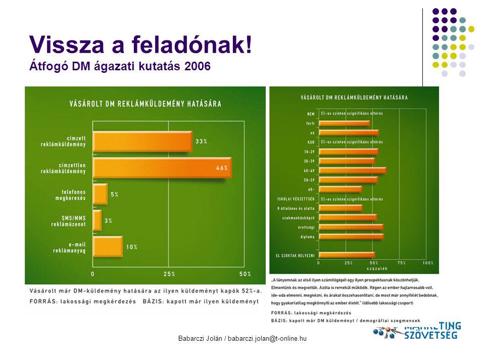 Babarczi Jolán / babarczi.jolan@t-online.hu Vissza a feladónak! Átfogó DM ágazati kutatás 2006