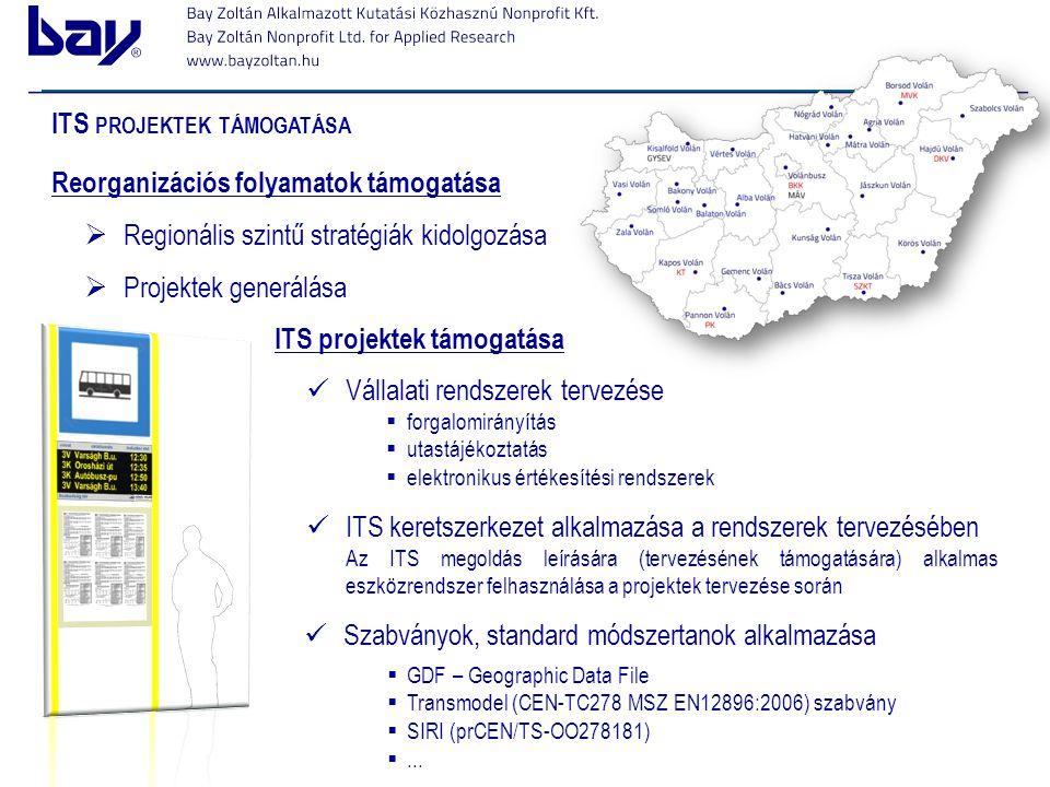 ITS PROJEKTEK TÁMOGATÁSA Reorganizációs folyamatok támogatása  Regionális szintű stratégiák kidolgozása  Projektek generálása ITS projektek támogatá