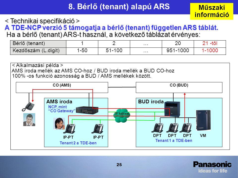 25 AMS iroda mellék az AMS CO-hoz / BUD iroda mellék a BUD CO-hoz 100% -os funkció azonosság a BUD / AMS mellékek között.