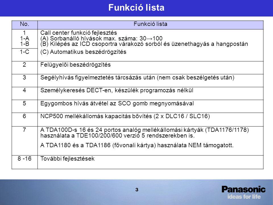3 Funkció lista No.Funkció lista 1 1-A 1-B Call center funkció fejlesztés (A) Sorbanálló hívások max.