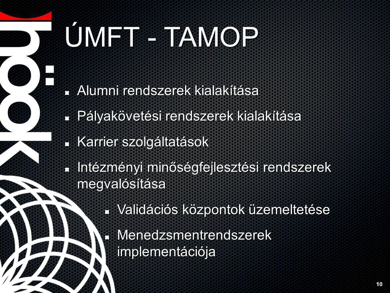 Alumni rendszerek kialakítása Pályakövetési rendszerek kialakítása Karrier szolgáltatások Intézményi minőségfejlesztési rendszerek megvalósítása Validációs központok üzemeltetése Menedzsmentrendszerek implementációja ÚMFT - TAMOP 10