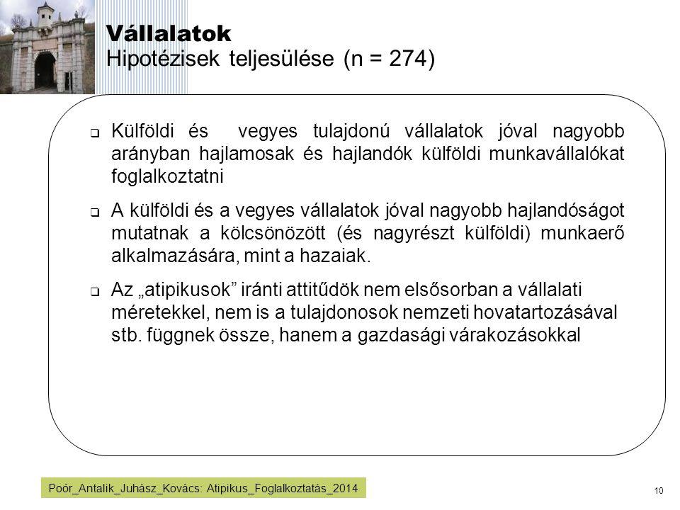 10 Poór_Antalik_Juhász_Kovács: Atipikus_Foglalkoztatás_2014 Vállalatok Hipotézisek teljesülése (n = 274)  Külföldi és vegyes tulajdonú vállalatok jóv