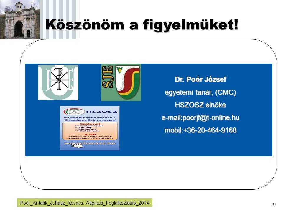 13 Poór_Antalik_Juhász_Kovács: Atipikus_Foglalkoztatás_2014 Dr. Poór József egyetemi tanár, (CMC) HSZOSZ elnöke e-mail:poorjf@t-online.humobil:+36-20-