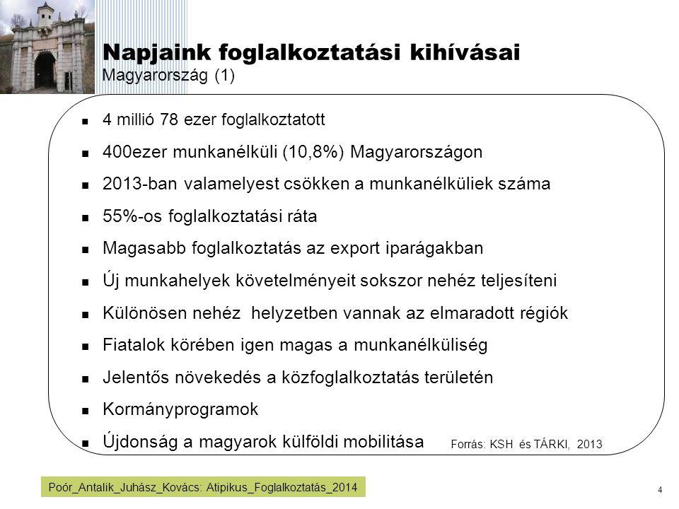 4 Poór_Antalik_Juhász_Kovács: Atipikus_Foglalkoztatás_2014 Napjaink foglalkoztatási kihívásai Magyarország (1) 4 millió 78 ezer foglalkoztatott 400eze