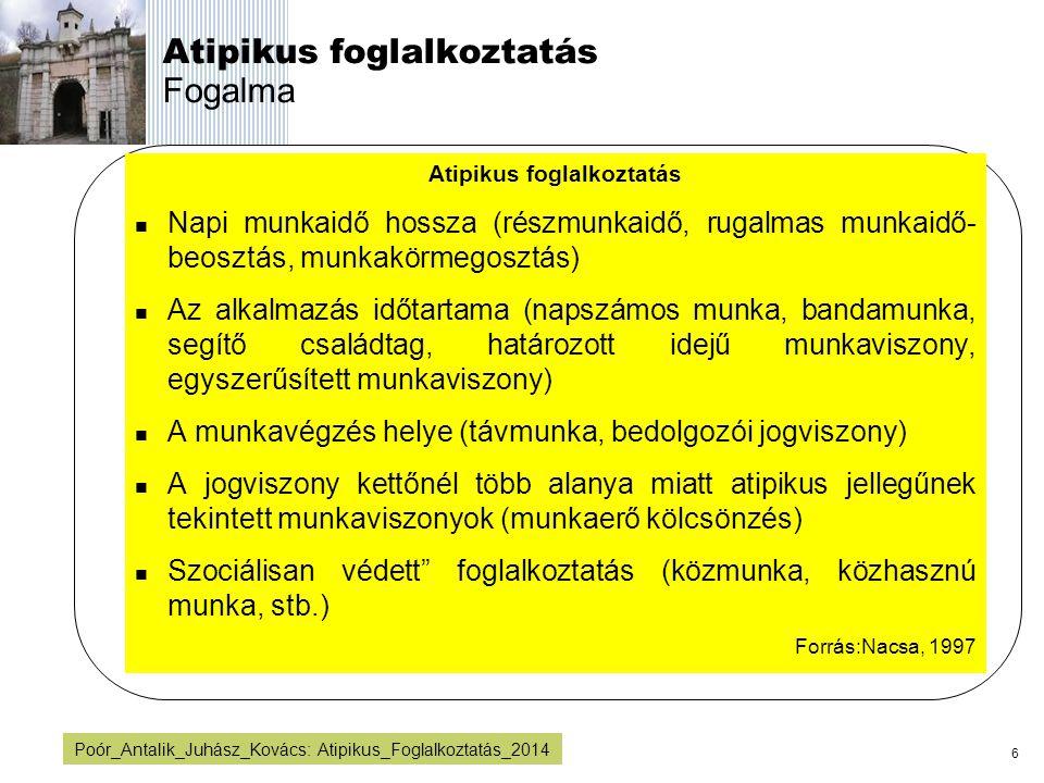 6 Poór_Antalik_Juhász_Kovács: Atipikus_Foglalkoztatás_2014 Atipikus foglalkoztatás Fogalma Atipikus foglalkoztatás Napi munkaidő hossza (részmunkaidő,