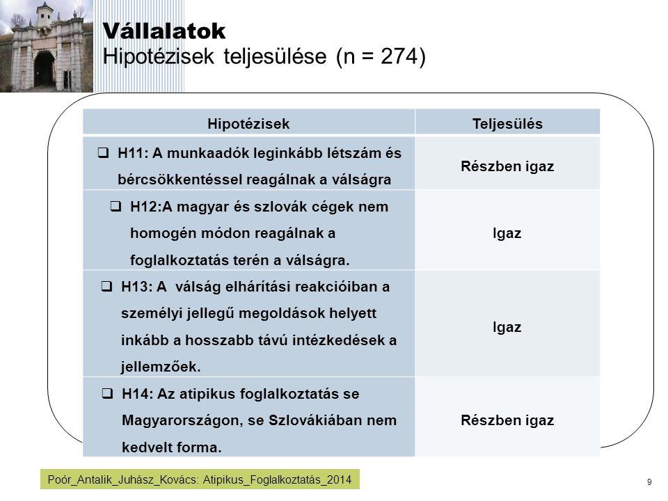 9 Poór_Antalik_Juhász_Kovács: Atipikus_Foglalkoztatás_2014 Vállalatok Hipotézisek teljesülése (n = 274) HipotézisekTeljesülés  H11: A munkaadók legin