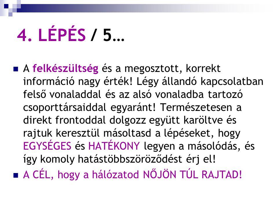 4. LÉPÉS / 5… A felkészültség és a megosztott, korrekt információ nagy érték.