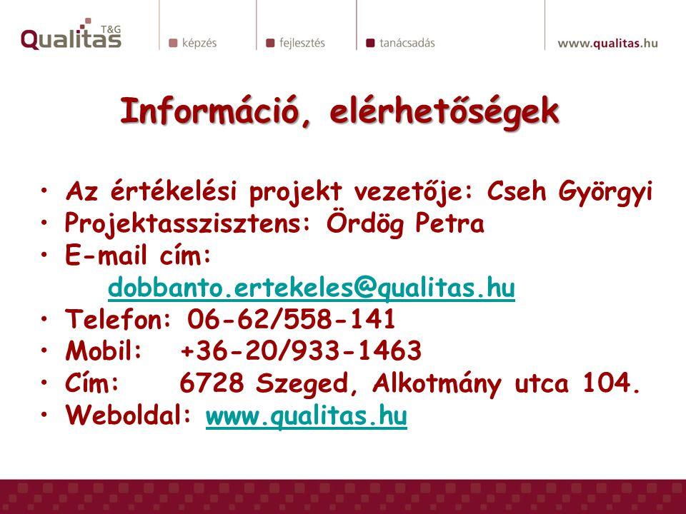 Információ, elérhetőségek Az értékelési projekt vezetője: Cseh Györgyi Projektasszisztens: Ördög Petra E-mail cím: dobbanto.ertekeles@qualitas.hu dobb