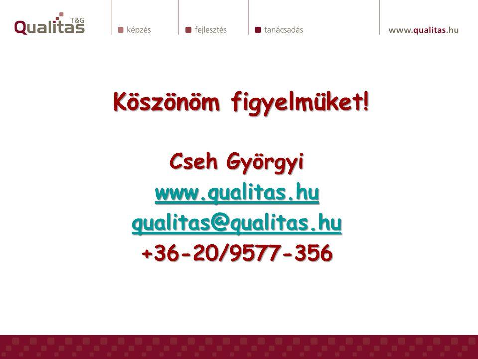 Köszönöm figyelmüket! Cseh Györgyi www.qualitas.hu qualitas@qualitas.hu +36-20/9577-356
