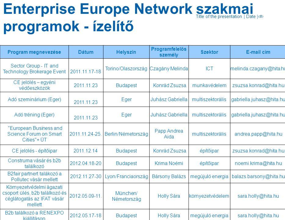 Title of the presentation | Date |‹#› Enterprise Europe Network szakmai programok - ízelítő Program megnevezéseDátumHelyszin Programfelelős személy Sz