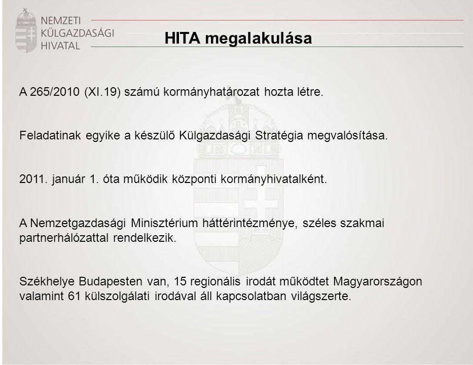 A 265/2010 (XI.19) számú kormányhatározat hozta létre. Feladatinak egyike a készülő Külgazdasági Stratégia megvalósítása. 2011. január 1. óta működik