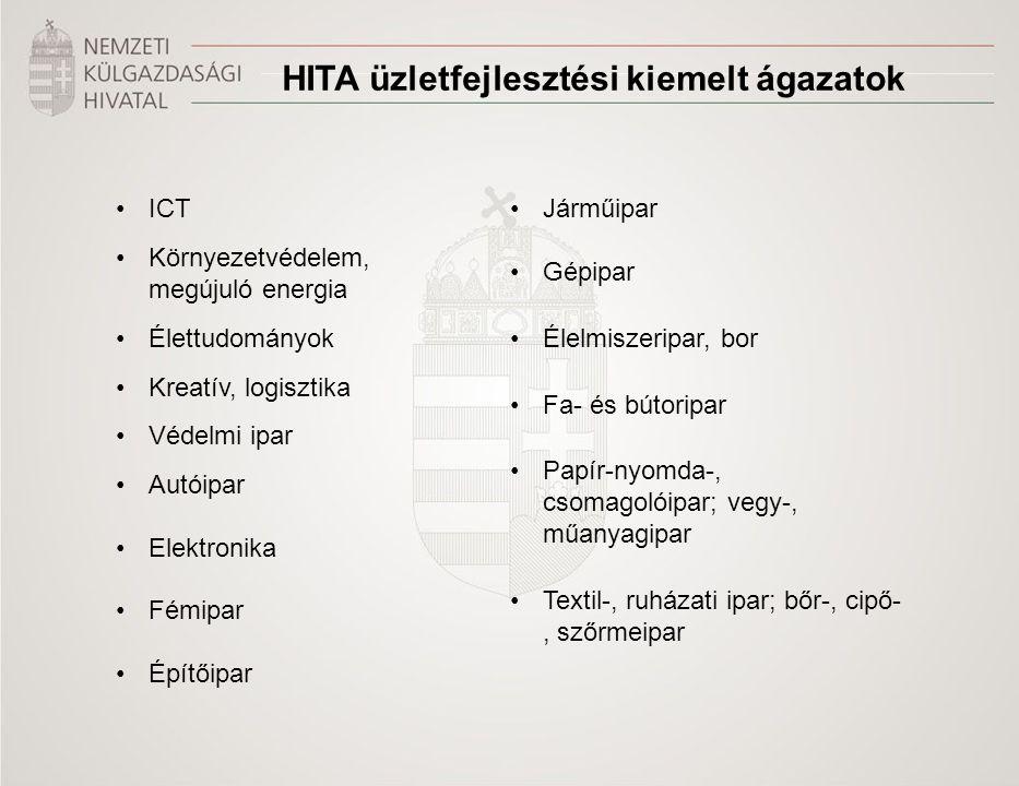 HITA üzletfejlesztési kiemelt ágazatok ICT Környezetvédelem, megújuló energia Élettudományok Kreatív, logisztika Védelmi ipar Autóipar Elektronika Fém