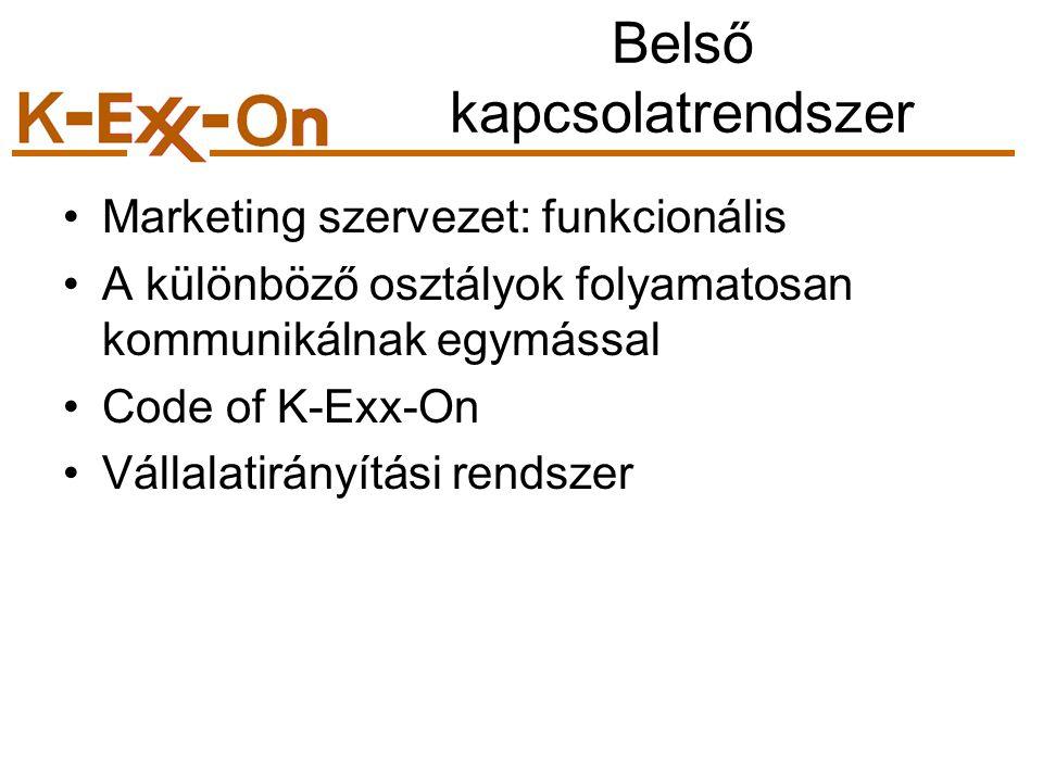 Belső kapcsolatrendszer Marketing szervezet: funkcionális A különböző osztályok folyamatosan kommunikálnak egymással Code of K-Exx-On Vállalatirányítási rendszer