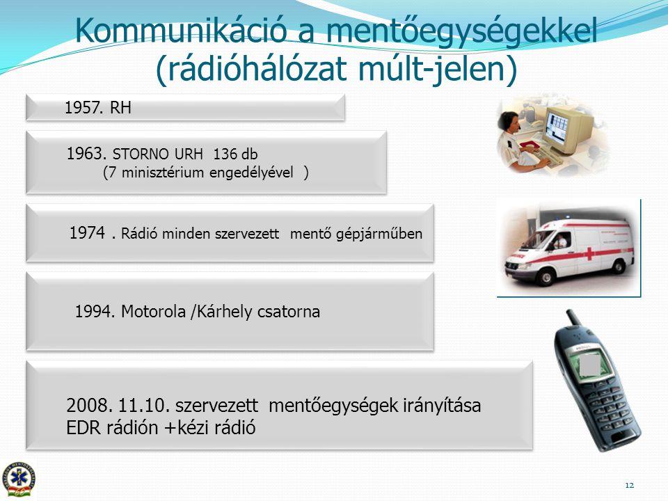 Kommunikáció a mentőegységekkel (rádióhálózat múlt-jelen) 12 1974. Rádió minden szervezett mentő gépjárműben 1963. STORNO URH 136 db (7 minisztérium e