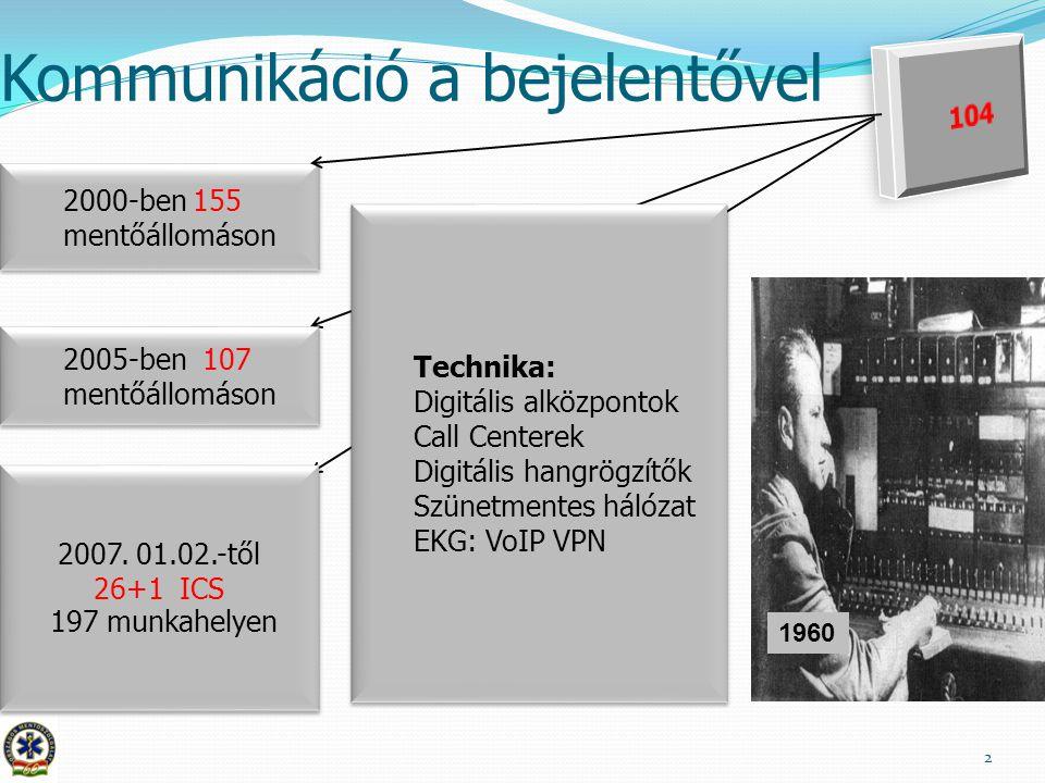 Kommunikáció a bejelentővel 2 2000-ben 155 mentőállomáson 2005-ben 107 mentőállomáson 2007. 01.02.-től 26+1 ICS 197 munkahelyen 2007. 01.02.-től 26+1