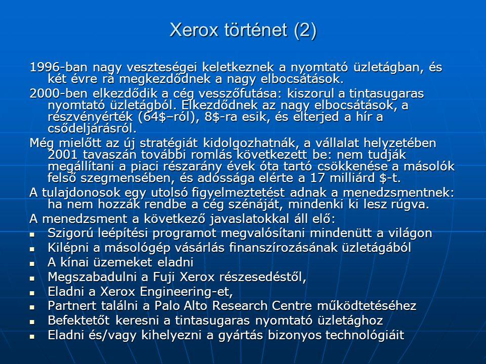Xerox történet (2) 1996-ban nagy veszteségei keletkeznek a nyomtató üzletágban, és két évre rá megkezdődnek a nagy elbocsátások. 2000-ben elkezdődik a