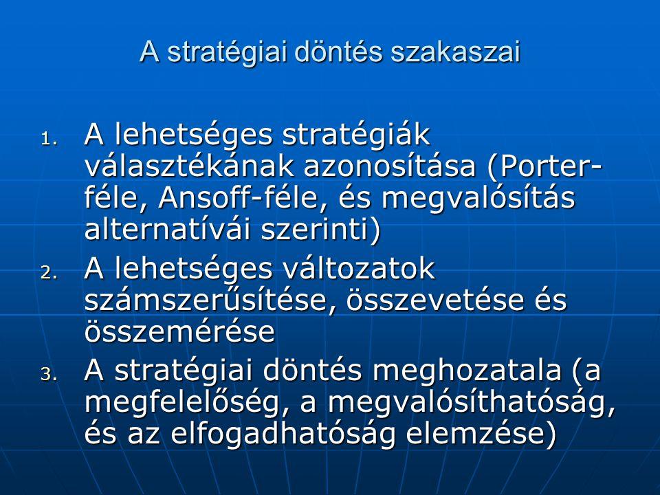 A stratégiai döntés szakaszai 1. A lehetséges stratégiák választékának azonosítása (Porter- féle, Ansoff-féle, és megvalósítás alternatívái szerinti)