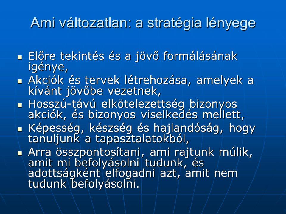 Ami változatlan: a stratégia lényege Előre tekintés és a jövő formálásának igénye, Előre tekintés és a jövő formálásának igénye, Akciók és tervek létr