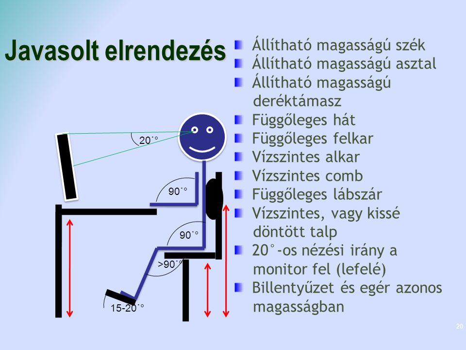 Javasolt elrendezés 20 20˙° 90˙° >90˙° 15-20˙° Állítható magasságú szék Állítható magasságú asztal Állítható magasságú deréktámasz Függőleges hát Függ