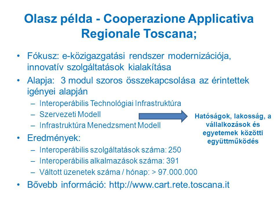 Olasz példa - Cooperazione Applicativa Regionale Toscana; Fókusz: e-közigazgatási rendszer modernizációja, innovatív szolgáltatások kialakítása Alapja: 3 modul szoros összekapcsolása az érintettek igényei alapján –Interoperábilis Technológiai Infrastruktúra –Szervezeti Modell –Infrastruktúra Menedzsment Modell Eredmények: –Interoperábilis szolgáltatások száma: 250 –Interoperábilis alkalmazások száma: 391 –Váltott üzenetek száma / hónap: > 97.000.000 Bővebb információ: http://www.cart.rete.toscana.it Hatóságok, lakosság, a vállalkozások és egyetemek közötti együttműködés