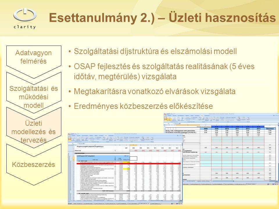 Adatvagyon felmérés Szolgáltatási és működési modell Üzleti modellezés és tervezés Közbeszerzés Szolgáltatási díjstruktúra és elszámolási modell OSAP