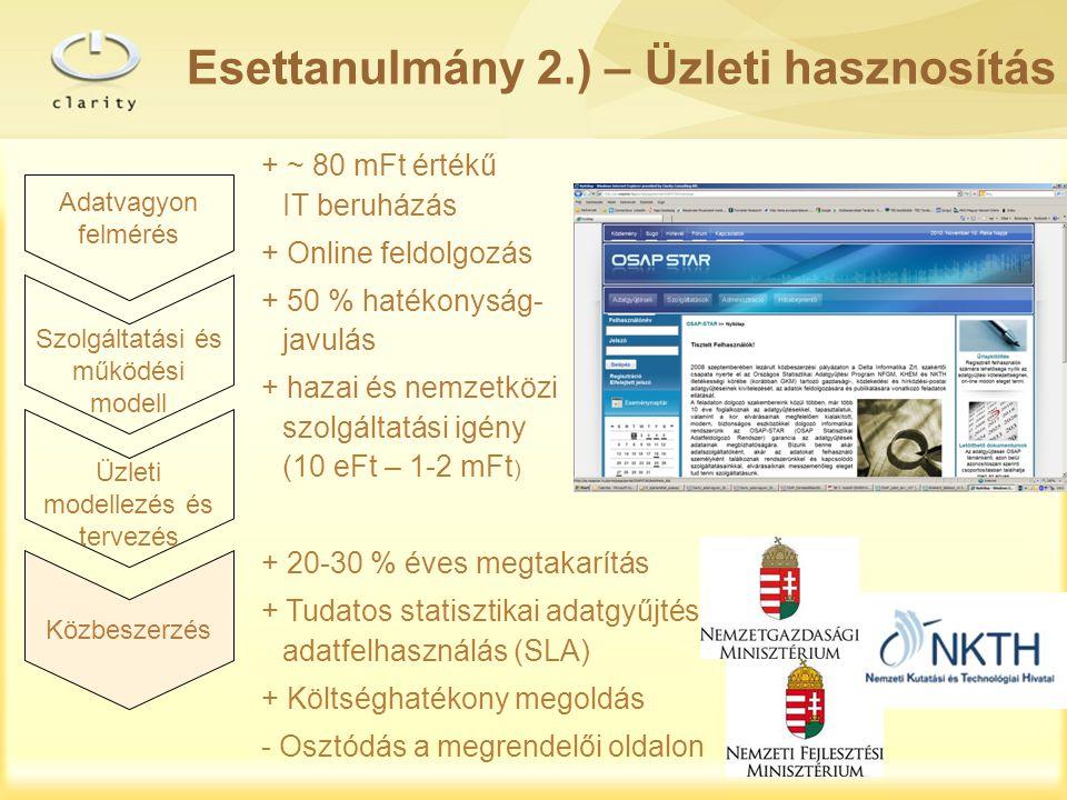 Adatvagyon felmérés Szolgáltatási és működési modell Üzleti modellezés és tervezés Közbeszerzés + ~ 80 mFt értékű IT beruházás + Online feldolgozás +