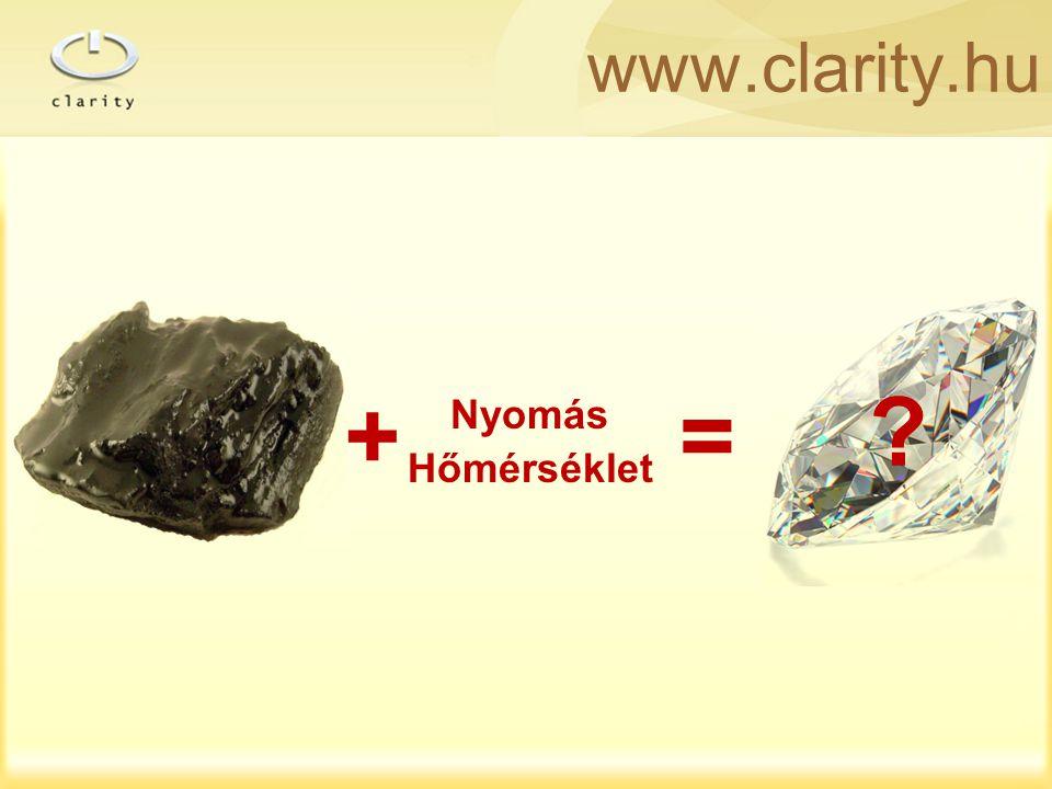 www.clarity.hu Nyomás Hőmérséklet += ?