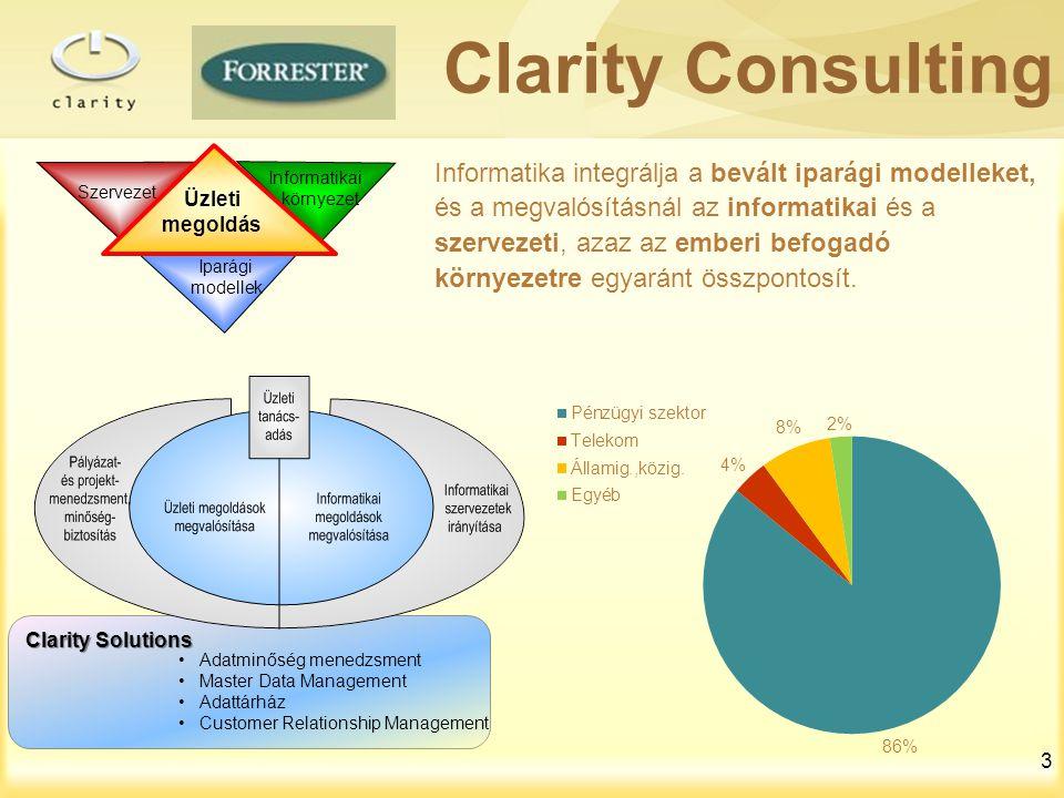 Clarity Solutions Clarity Consulting Iparági modellek Szervezet Informatikai környezet Üzleti megoldás 3 Informatika integrálja a bevált iparági model