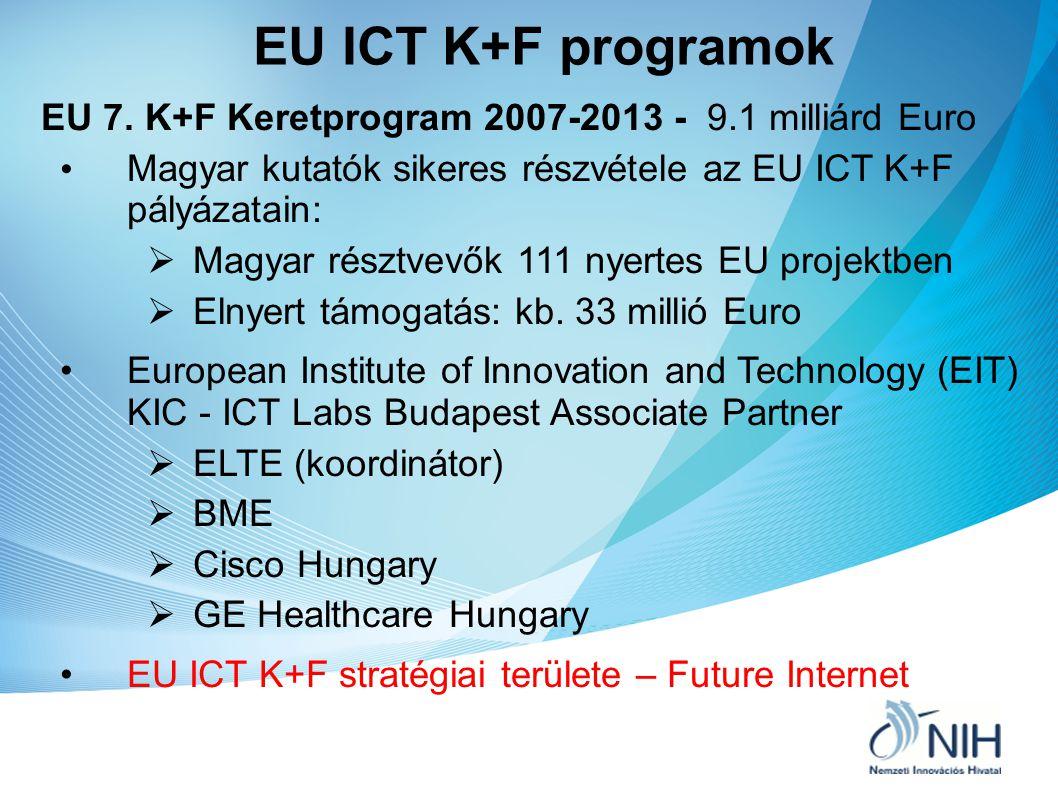 EU ICT K+F programok EU 7. K+F Keretprogram 2007-2013 - 9.1 milliárd Euro Magyar kutatók sikeres részvétele az EU ICT K+F pályázatain:  Magyar résztv
