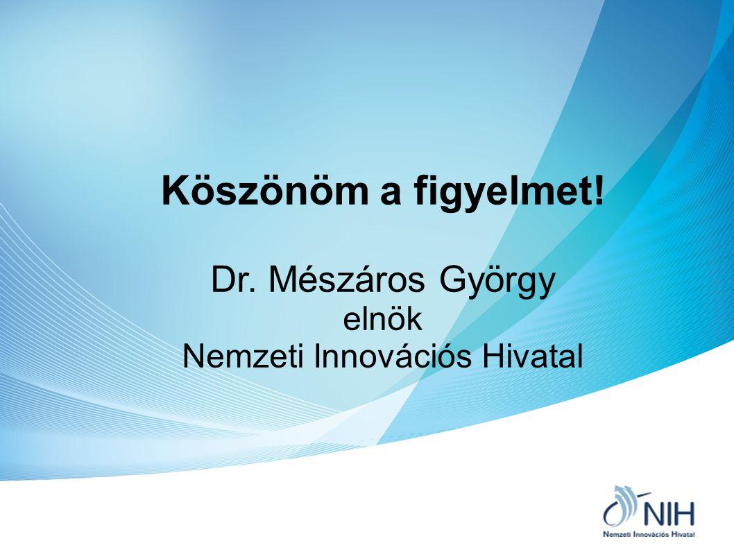 Köszönöm a figyelmet! Dr. Mészáros György elnök Nemzeti Innovációs Hivatal