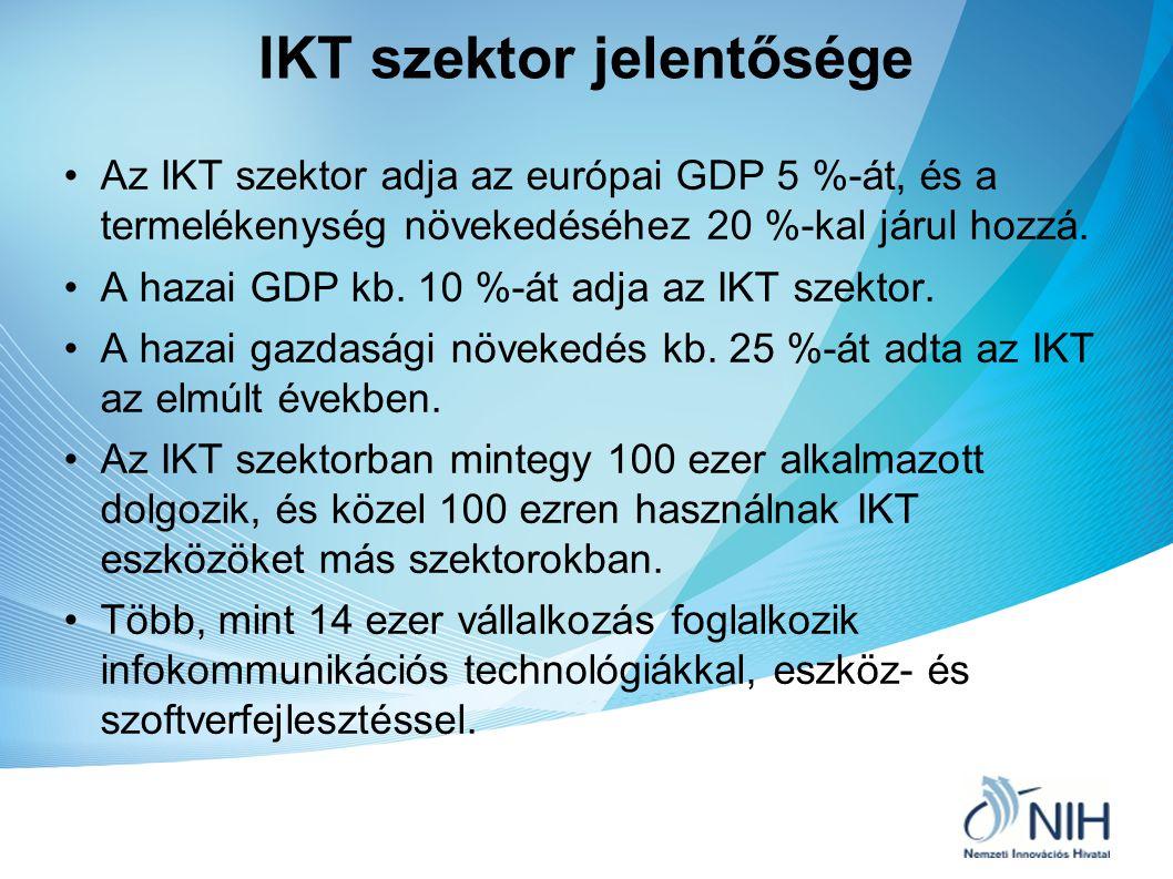 IKT szektor jelentősége Az IKT szektor adja az európai GDP 5 %-át, és a termelékenység növekedéséhez 20 %-kal járul hozzá. A hazai GDP kb. 10 %-át adj