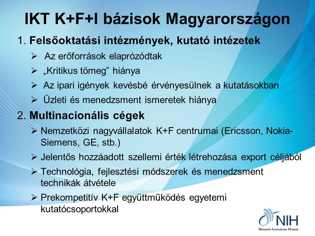 """IKT K+F+I bázisok Magyarországon 1. Felsőoktatási intézmények, kutató intézetek  Az erőforrások elaprózódtak  """"Kritikus tömeg"""" hiánya  Az ipari igé"""