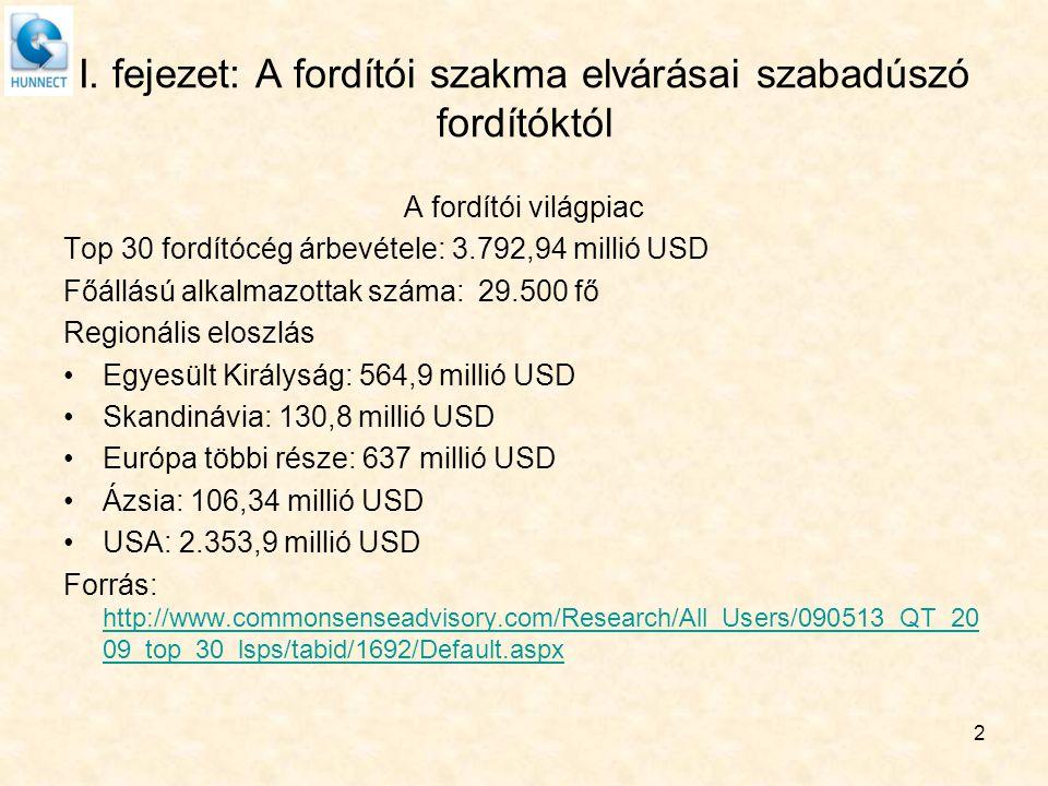 I. fejezet: A fordítói szakma elvárásai szabadúszó fordítóktól A fordítói világpiac Top 30 fordítócég árbevétele: 3.792,94 millió USD Főállású alkalma