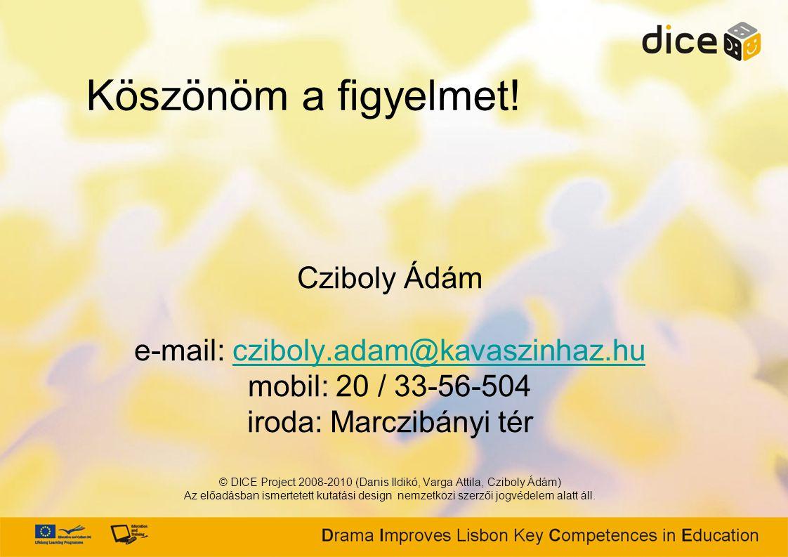 Cziboly Ádám e-mail: cziboly.adam@kavaszinhaz.hu mobil: 20 / 33-56-504 iroda: Marczibányi tér © DICE Project 2008-2010 (Danis Ildikó, Varga Attila, Cziboly Ádám) Az előadásban ismertetett kutatási design nemzetközi szerzői jogvédelem alatt áll.cziboly.adam@kavaszinhaz.hu Köszönöm a figyelmet!