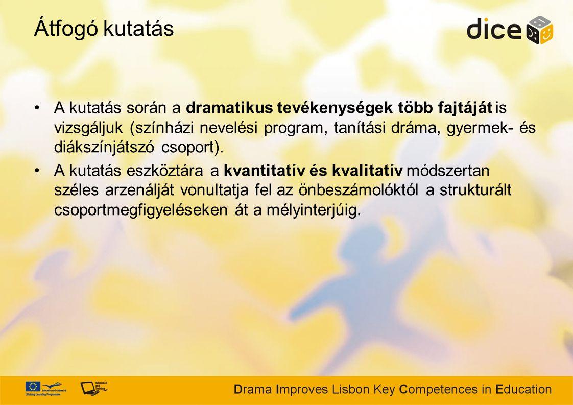 Átfogó kutatás A kutatás során a dramatikus tevékenységek több fajtáját is vizsgáljuk (színházi nevelési program, tanítási dráma, gyermek- és diákszínjátszó csoport).