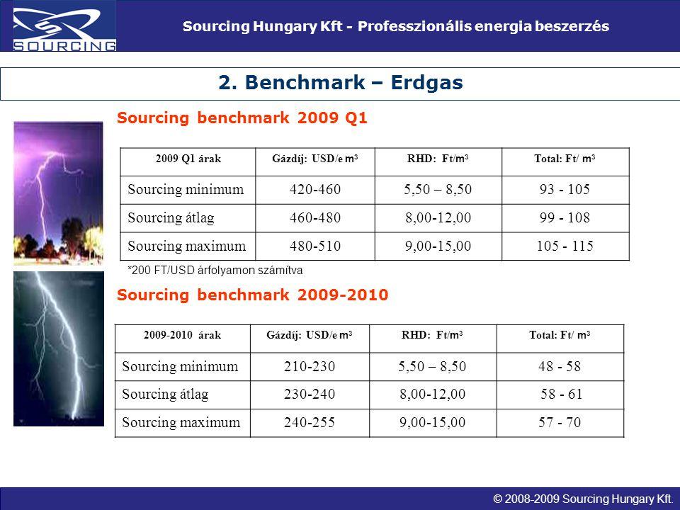 © 2008-2009 Sourcing Hungary Kft. Sourcing Hungary Kft - Professzionális energia beszerzés 2. Benchmark – Erdgas Sourcing benchmark 2009 Q1 2009 Q1 ár