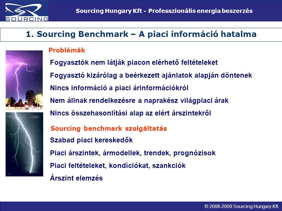 © 2008-2009 Sourcing Hungary Kft. Sourcing Hungary Kft - Professzionális energia beszerzés 1. Sourcing Benchmark – A piaci információ hatalma Fogyaszt