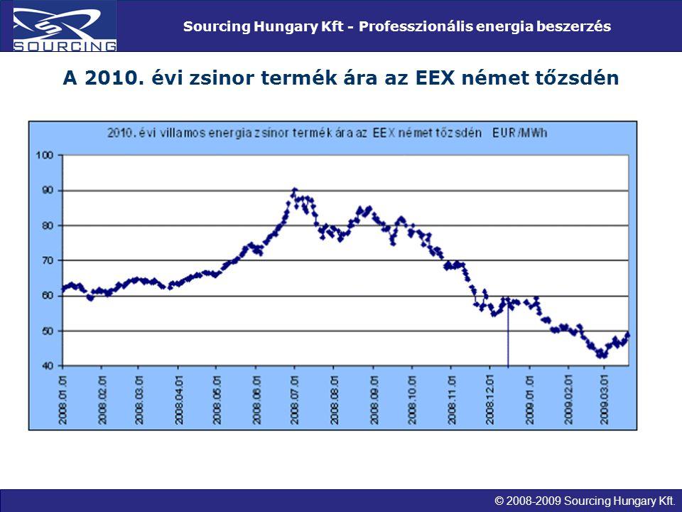 © 2008-2009 Sourcing Hungary Kft. Sourcing Hungary Kft - Professzionális energia beszerzés A 2010. évi zsinor termék ára az EEX német tőzsdén