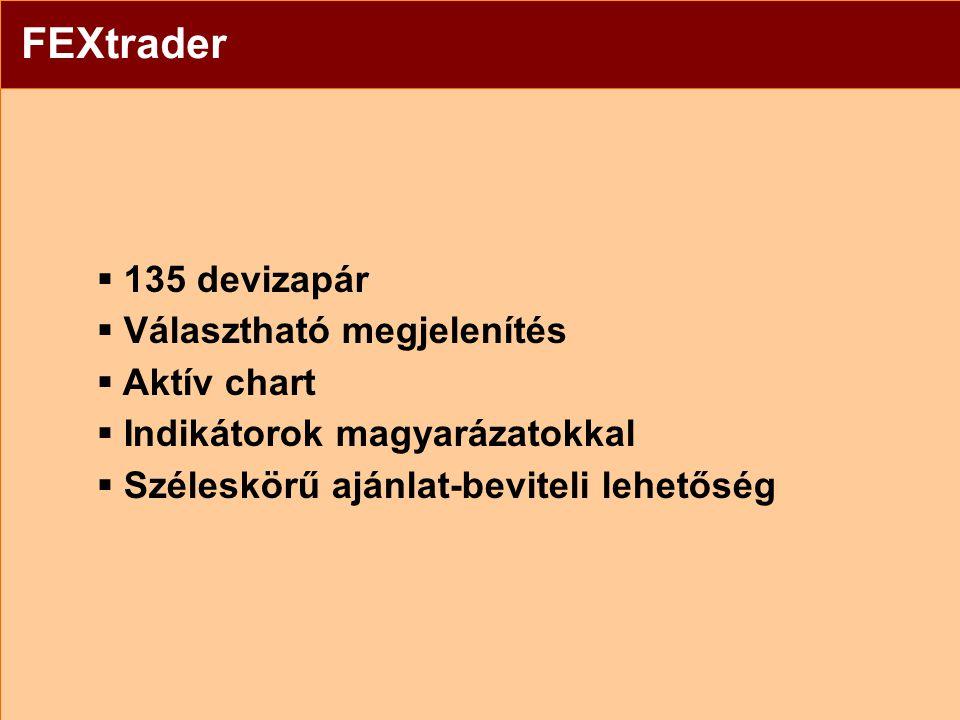 FEXtrader  135 devizapár  Választható megjelenítés  Aktív chart  Indikátorok magyarázatokkal  Széleskörű ajánlat-beviteli lehetőség