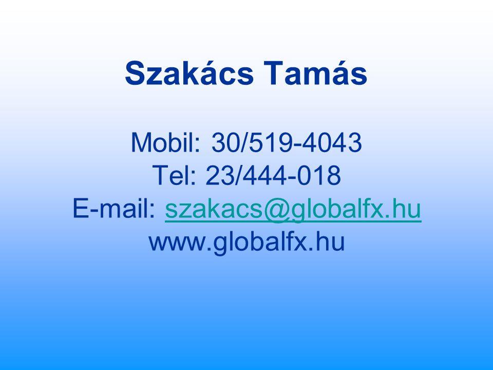 Szakács Tamás Mobil: 30/519-4043 Tel: 23/444-018 E-mail: szakacs@globalfx.hu www.globalfx.huszakacs@globalfx.hu