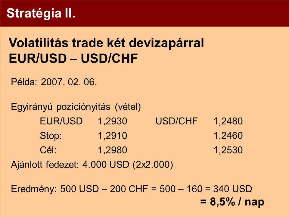 Stratégia II. Volatilitás trade két devizapárral EUR/USD – USD/CHF Példa: 2007.