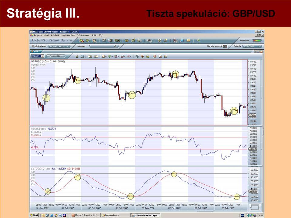 Stratégia III.Tiszta spekuláció GBP/USD Példa: 2007.