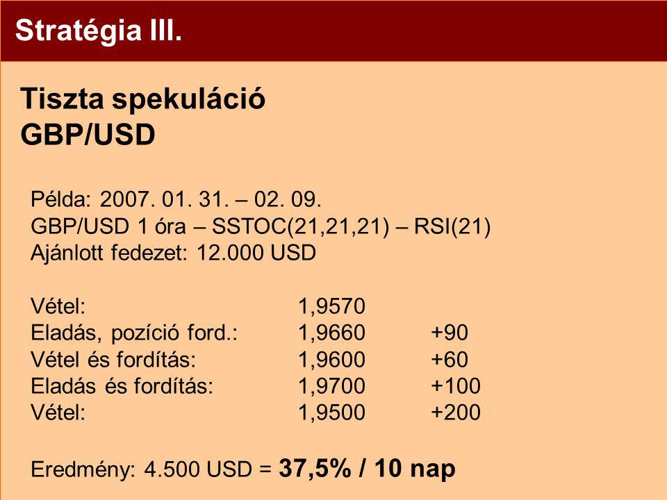 Stratégia III. Tiszta spekuláció GBP/USD Példa: 2007.